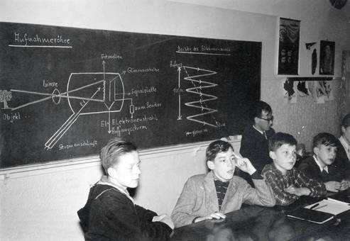 Unterrichtsroutine